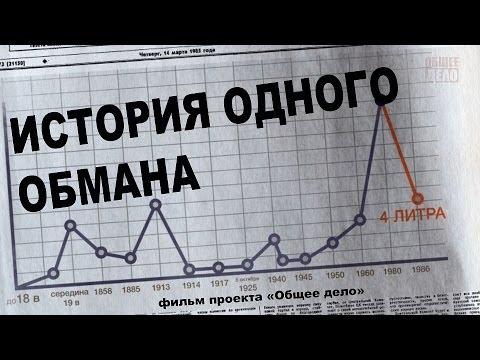 История одного обмана – фильм аналогов которого нет в мире!!!